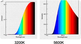 cinco-aspectos-escolha-luminaria-portatil-luz-de-alta-fidelidade-Blog-Espaco-Digital
