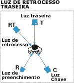 tecnicas-de-iluminacao-parte-luz-retrocesso-traseira-Blog-Espaco-Digital