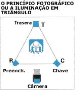 tecnicas-de-iluminacao-parte-i-iluminacao-triangulo-Blog-Espaco-Digital