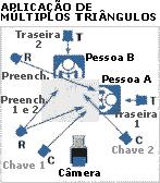tecnicas-de-iluminacao-parte-i-apilcacao-multiplos-triangulos-Blog-Espaco-Digital