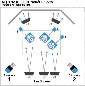tecnicas-de-iluminacao-parte-ii-iluminacao-plana-Blog-Espaco-Digital