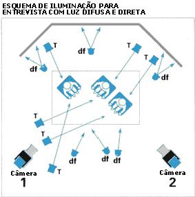 tecnicas-de-iluminacao-parte-ii-iluminacao-luz-difusa-direta-Blog-Espaco-Digital